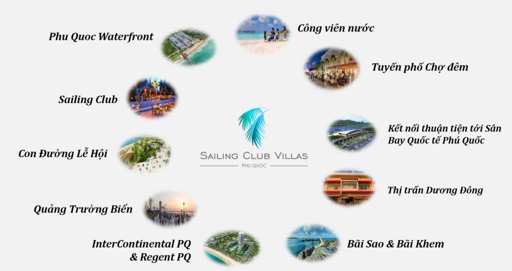 tien-ich-du-an-sailing-club-villas-phu-quoc sailing club villas phú quốc TIỆN ÍCH DỰ ÁN SAILING CLUB VILLAS PHÚ QUỐC tien ich du an sailing club villas phu quoc 1024x542